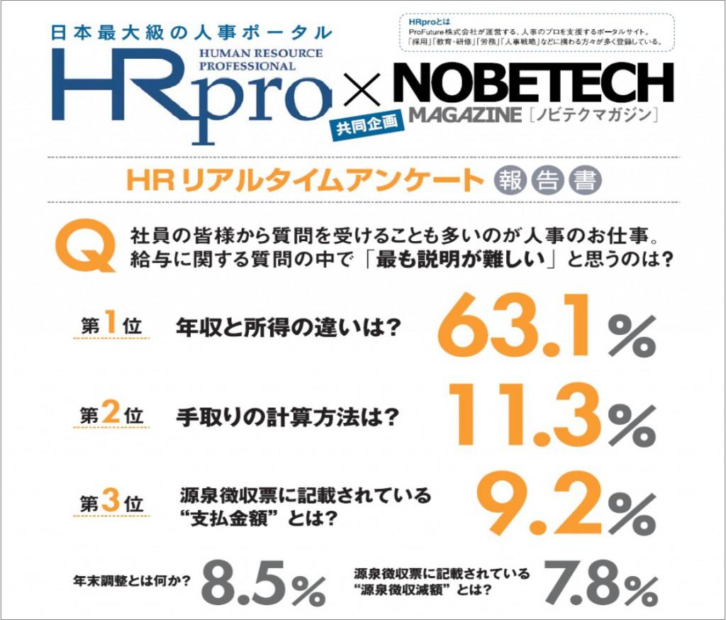 HRプロアンケート報告書(10号)