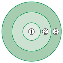 正岡紀子のアンガーマネジメント講座 坂本行廣講演のレポート 思考のコントロール「三重丸」