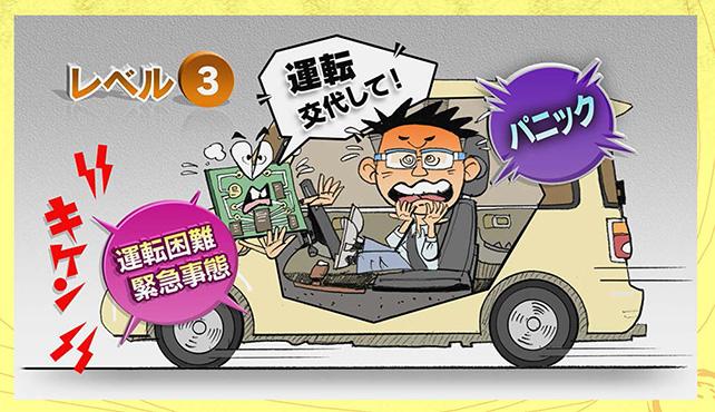 自動運転レベル3の状態 NHKクローズアップ現代 元NHK科学番組チーフプロデューサー室山哲也の世の中観測