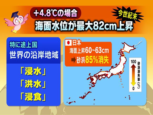 +4.8℃で海面水位が最大82cm上昇 NHKクローズアップ現代 元NHK科学番組チーフプロデューサー室山哲也の世の中観測